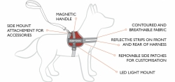 POSTROJ EZYDOG CONVERT™ HARNESS - DIAGRAM