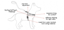 POSTROJ EZYDOG QUICK FIT™ HARNESS